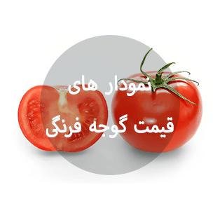 نمودار گوجه فرنگی